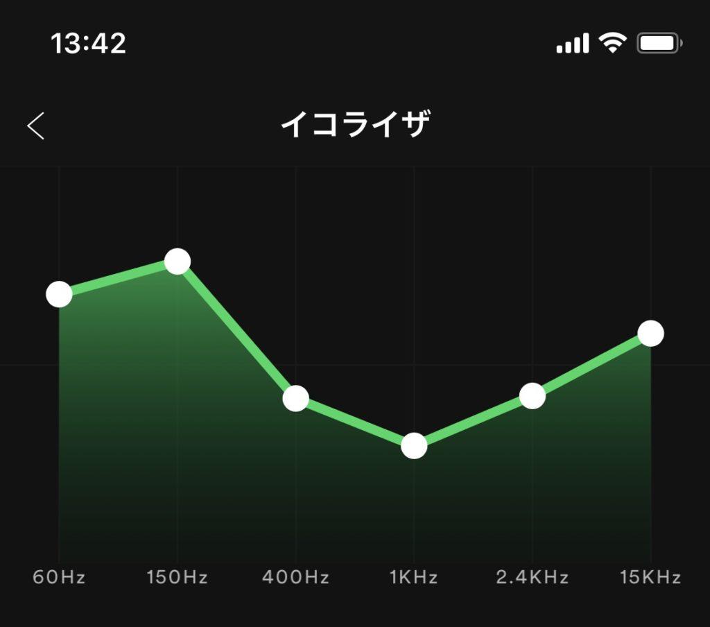 Spotifyのイコライザ機能で音質を調節